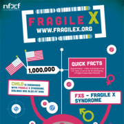 Fragile-X-infographic-400-square-300x300